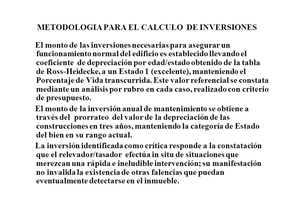 METODOLOGIA PARA EL CALCULO DE INVERSIONES