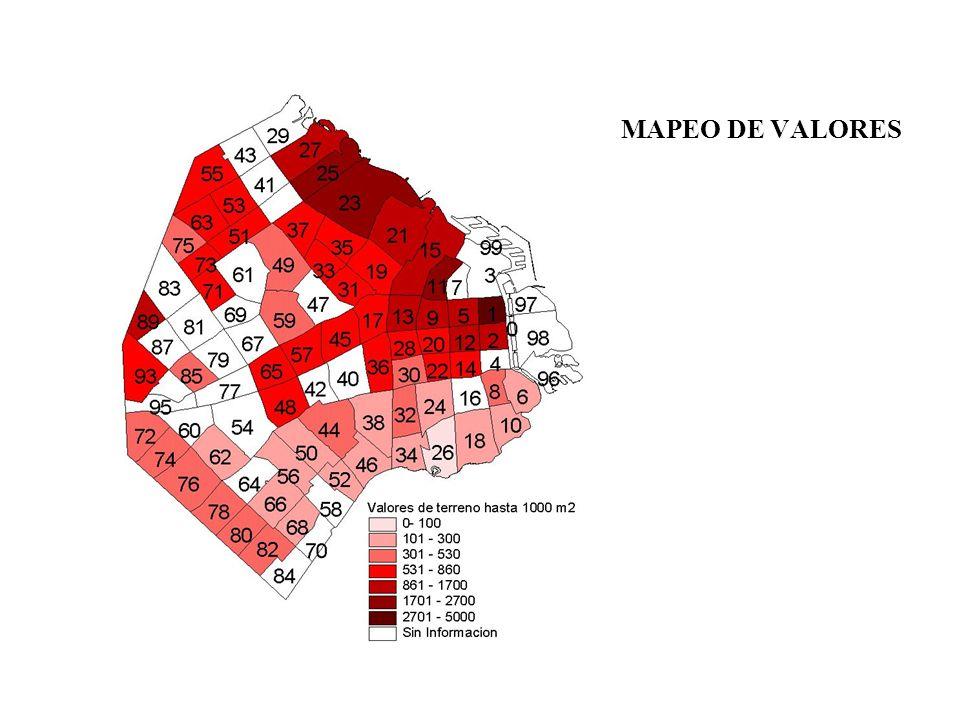 MAPEO DE VALORES