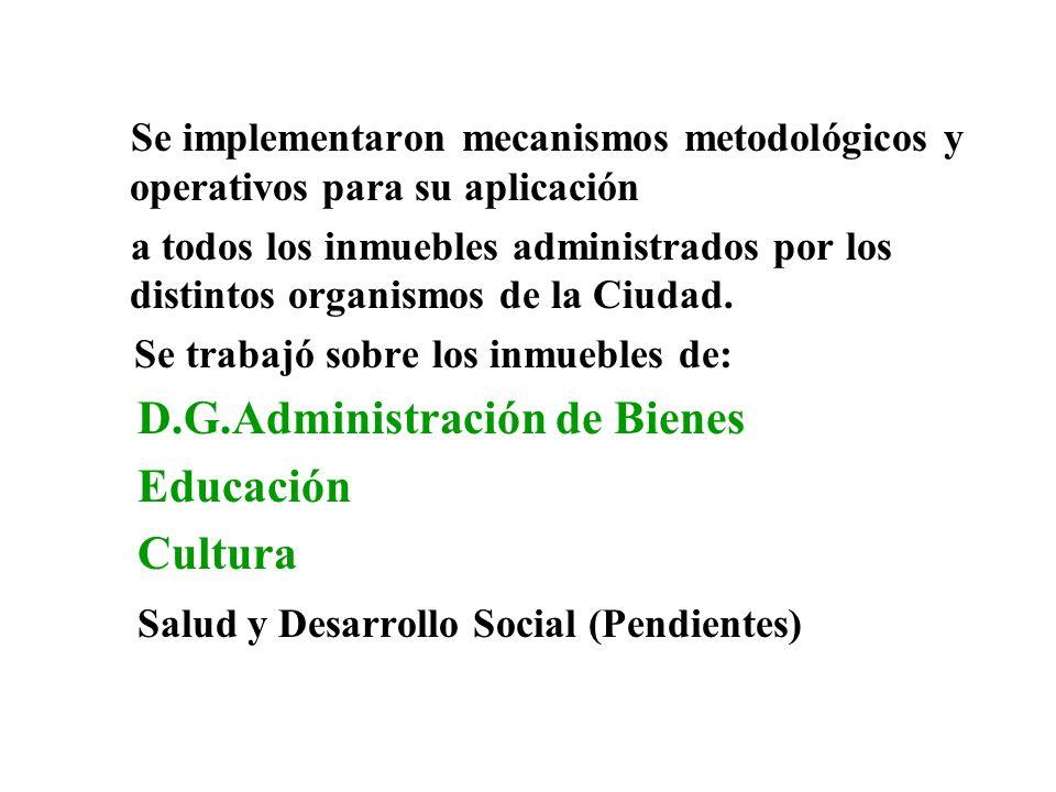 D.G.Administración de Bienes Educación Cultura