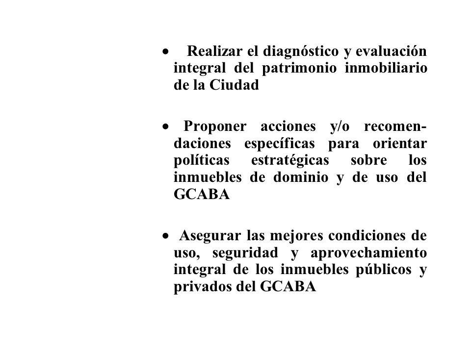 · Realizar el diagnóstico y evaluación integral del patrimonio inmobiliario de la Ciudad.