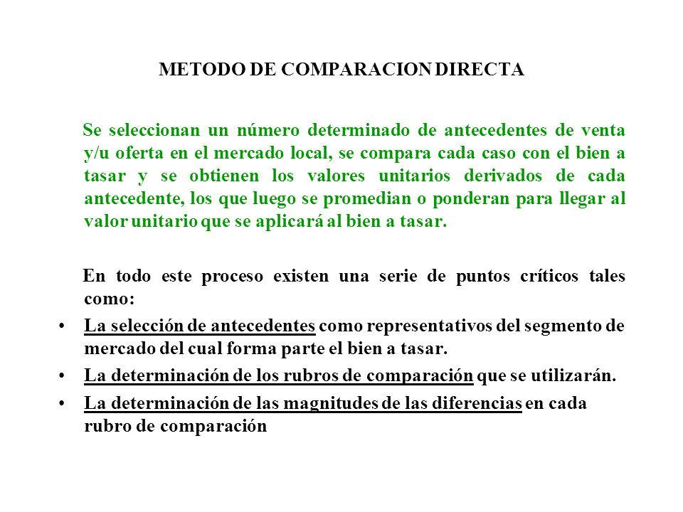 METODO DE COMPARACION DIRECTA
