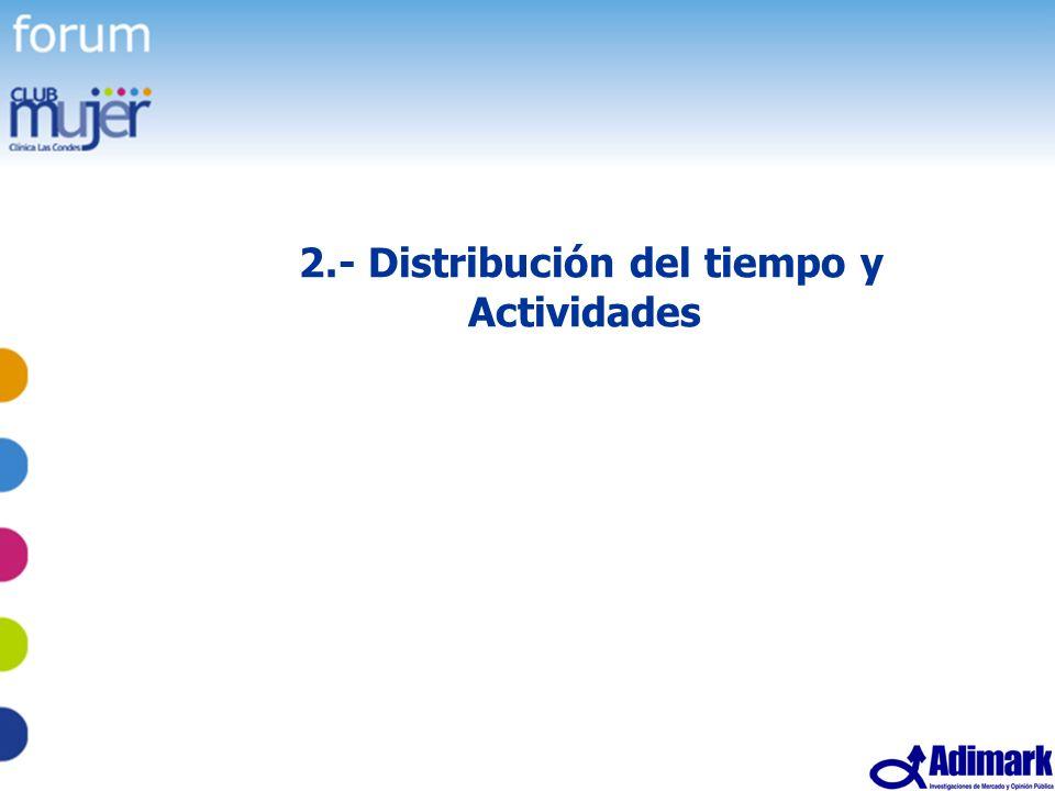 2.- Distribución del tiempo y Actividades