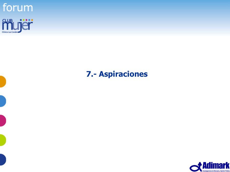 7.- Aspiraciones