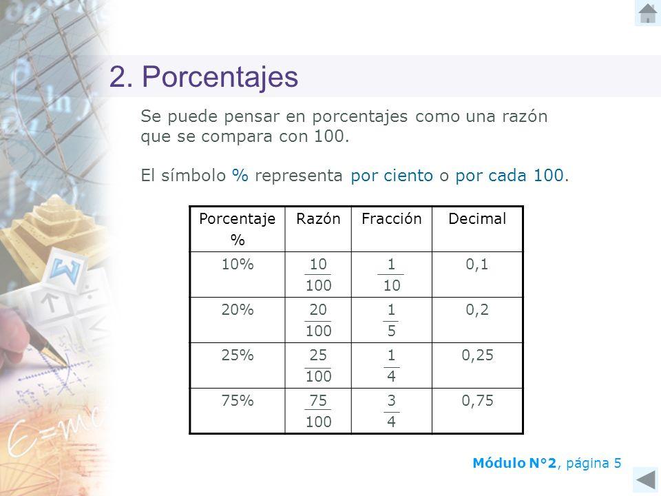2. PorcentajesSe puede pensar en porcentajes como una razón que se compara con 100. El símbolo % representa por ciento o por cada 100.