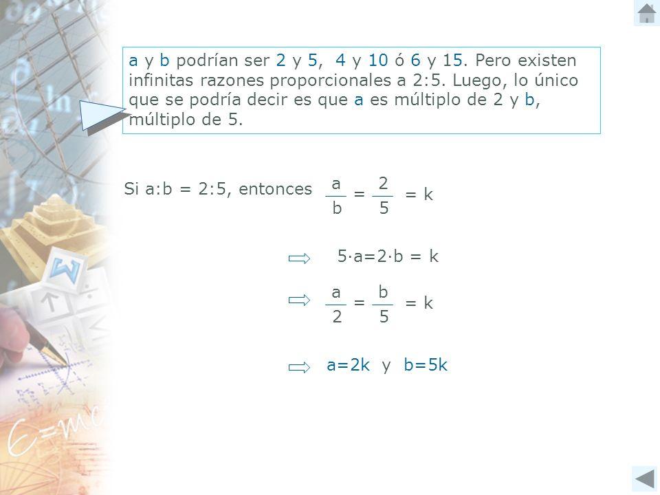 a y b podrían ser 2 y 5, 4 y 10 ó 6 y 15. Pero existen infinitas razones proporcionales a 2:5. Luego, lo único que se podría decir es que a es múltiplo de 2 y b, múltiplo de 5.