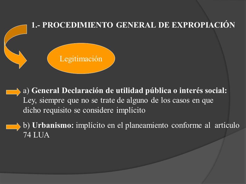 1.- PROCEDIMIENTO GENERAL DE EXPROPIACIÓN