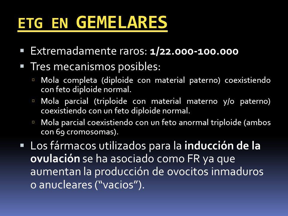 ETG EN GEMELARES Extremadamente raros: 1/22.000-100.000
