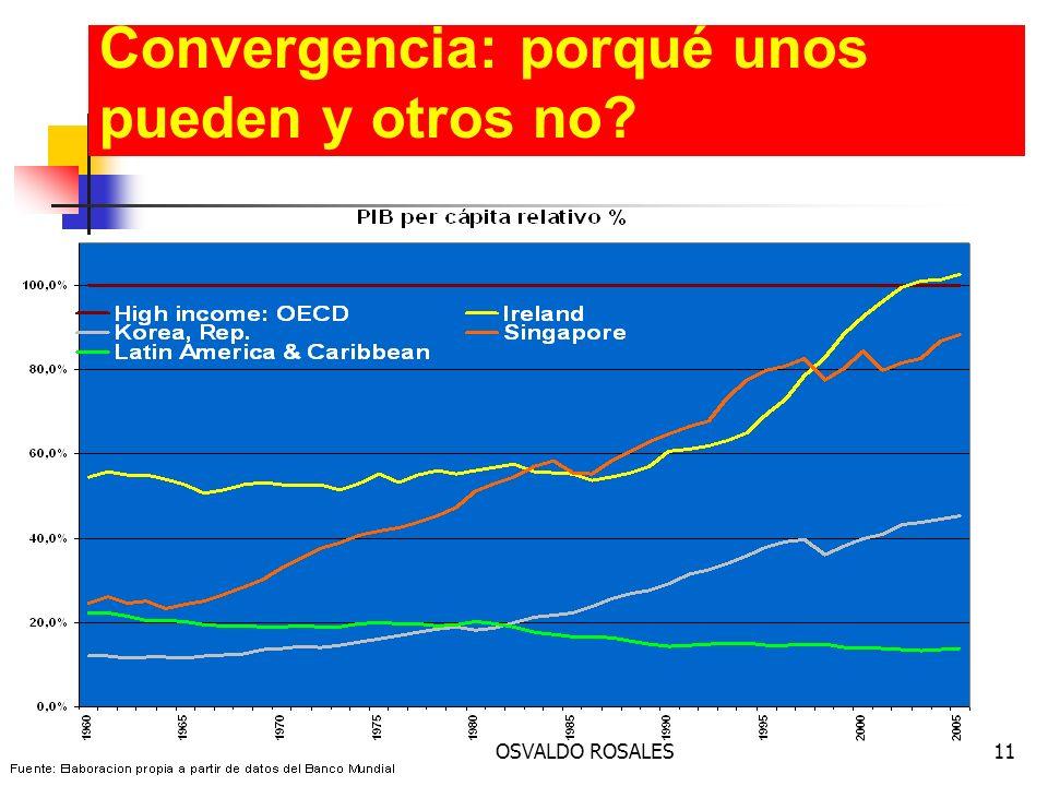 Convergencia: porqué unos pueden y otros no