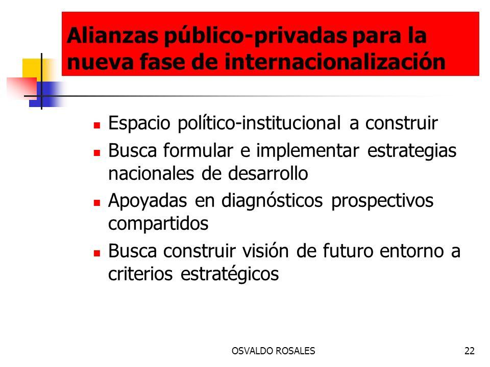 Alianzas público-privadas para la nueva fase de internacionalización