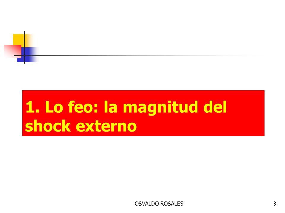 1. Lo feo: la magnitud del shock externo