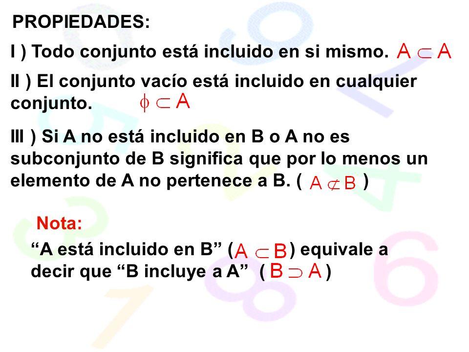 PROPIEDADES: I ) Todo conjunto está incluido en si mismo. II ) El conjunto vacío está incluido en cualquier conjunto.