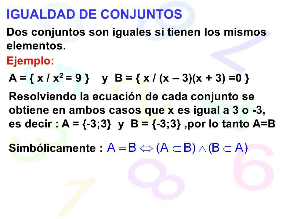 IGUALDAD DE CONJUNTOS Dos conjuntos son iguales si tienen los mismos elementos. Ejemplo: A = { x / x2 = 9 } y B = { x / (x – 3)(x + 3) =0 }