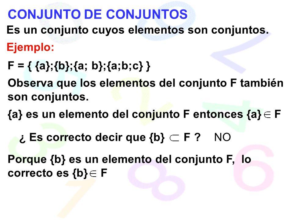 CONJUNTO DE CONJUNTOS Es un conjunto cuyos elementos son conjuntos.