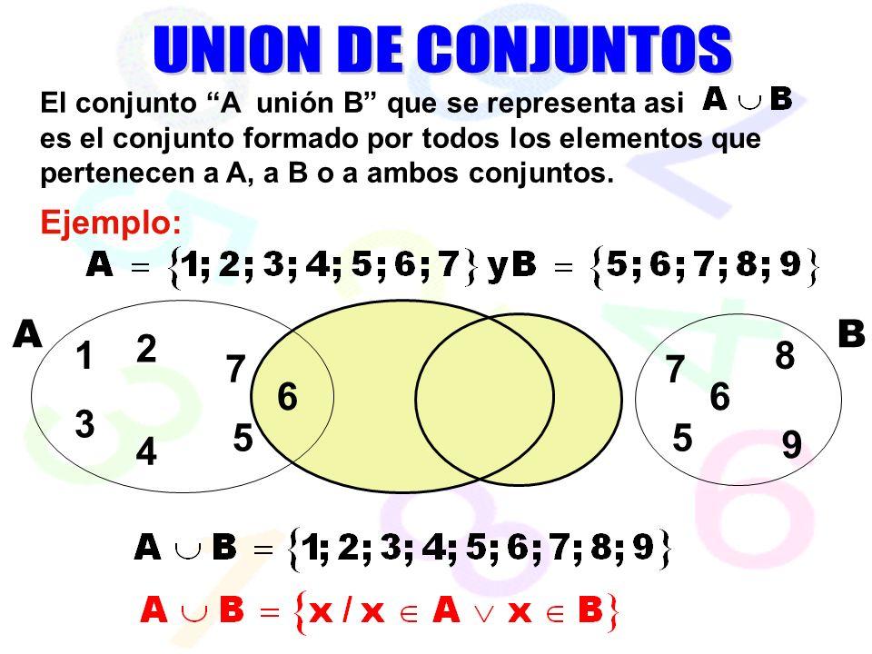 UNION DE CONJUNTOS A B 2 1 8 7 7 6 6 3 5 5 9 4 Ejemplo: