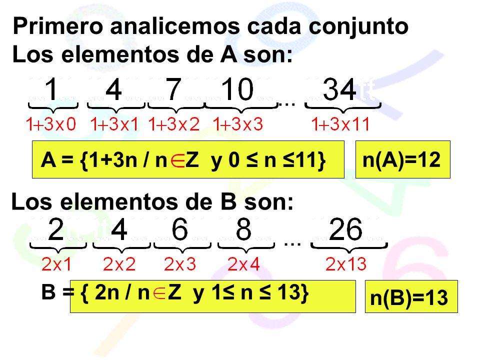 Primero analicemos cada conjunto Los elementos de A son: