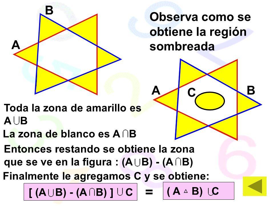 = B Observa como se obtiene la región sombreada A A B C