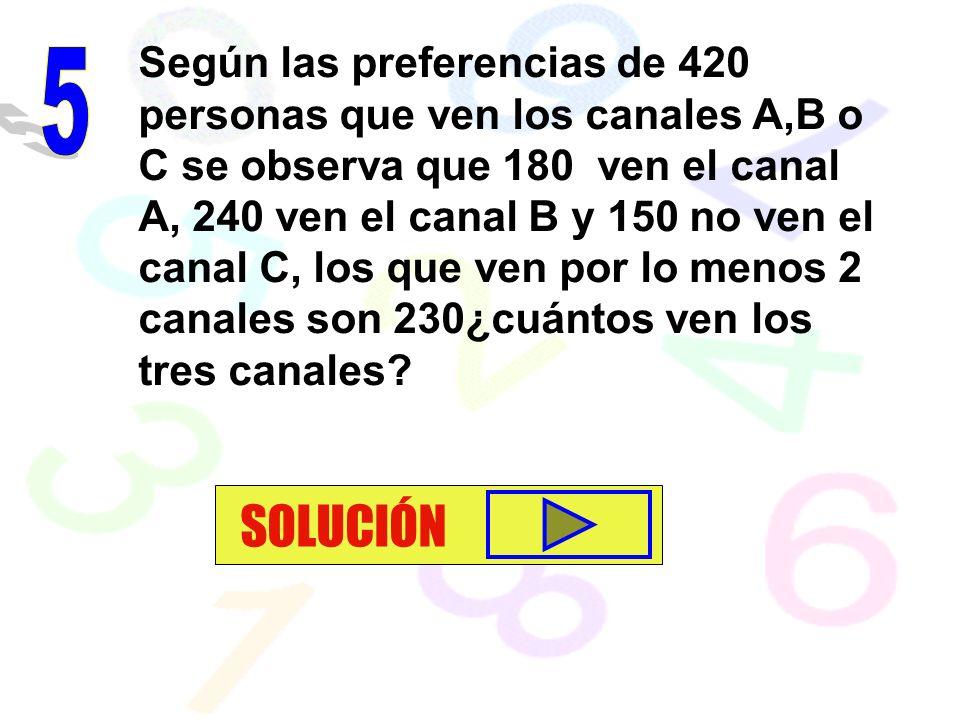 Según las preferencias de 420 personas que ven los canales A,B o C se observa que 180 ven el canal A, 240 ven el canal B y 150 no ven el canal C, los que ven por lo menos 2 canales son 230¿cuántos ven los tres canales