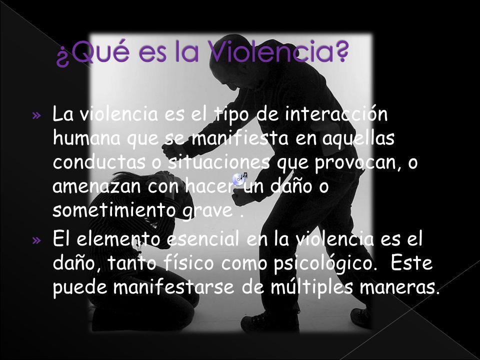 ¿Qué es la Violencia