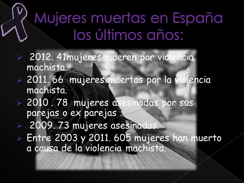 Mujeres muertas en España los últimos años: