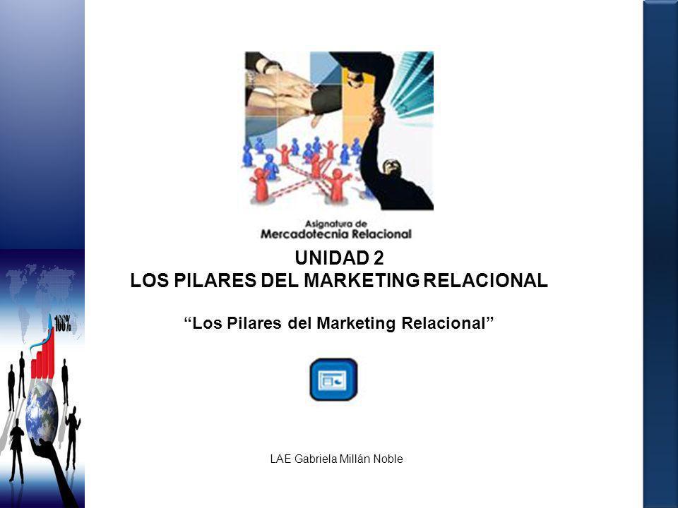 UNIDAD 2 LOS PILARES DEL MARKETING RELACIONAL