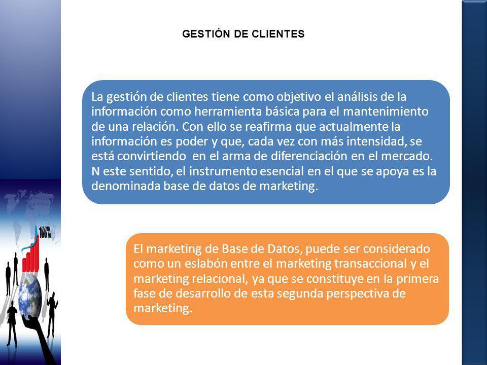 GESTIÓN DE CLIENTES