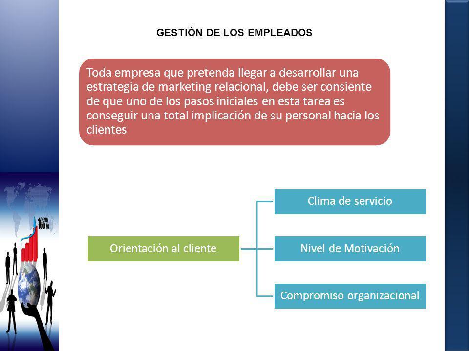 GESTIÓN DE LOS EMPLEADOS