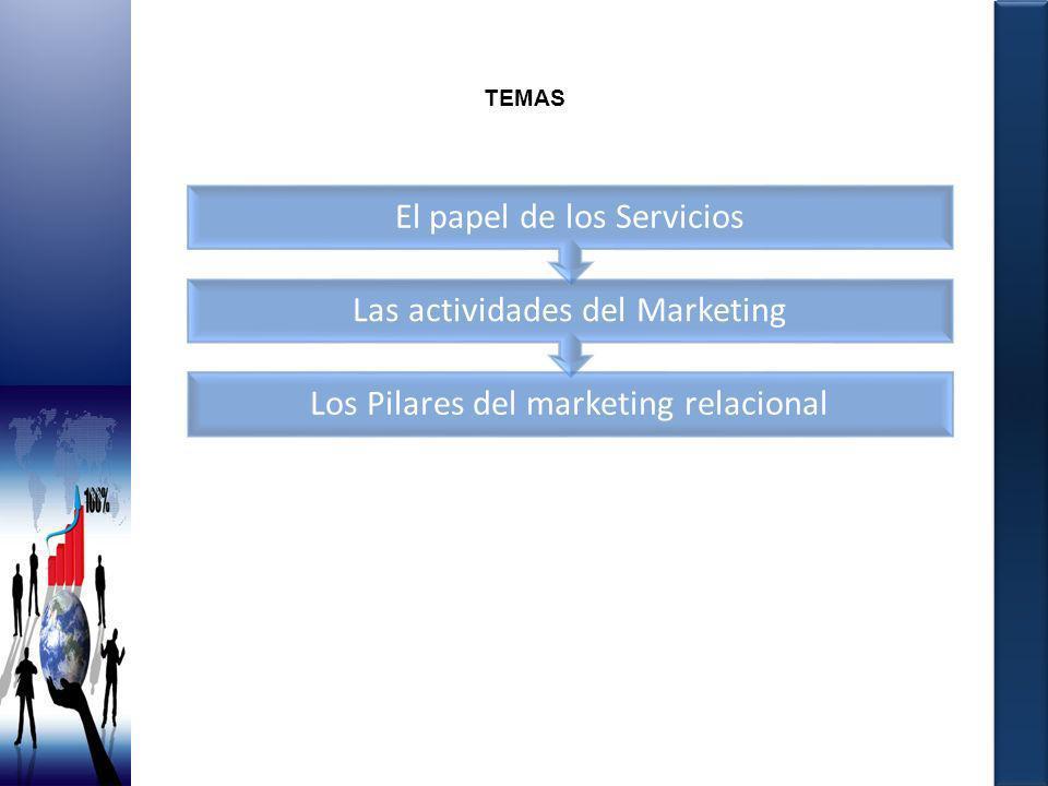 El papel de los Servicios Las actividades del Marketing