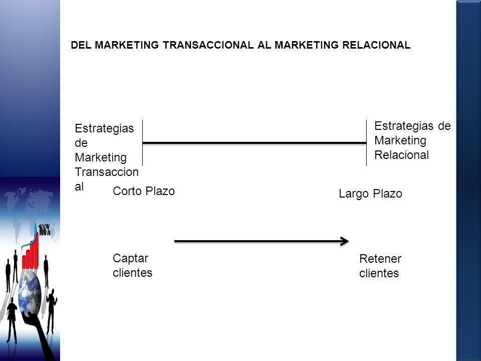 DEL MARKETING TRANSACCIONAL AL MARKETING RELACIONAL
