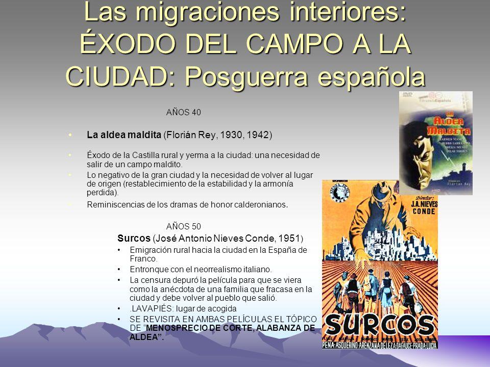 Las migraciones interiores: ÉXODO DEL CAMPO A LA CIUDAD: Posguerra española