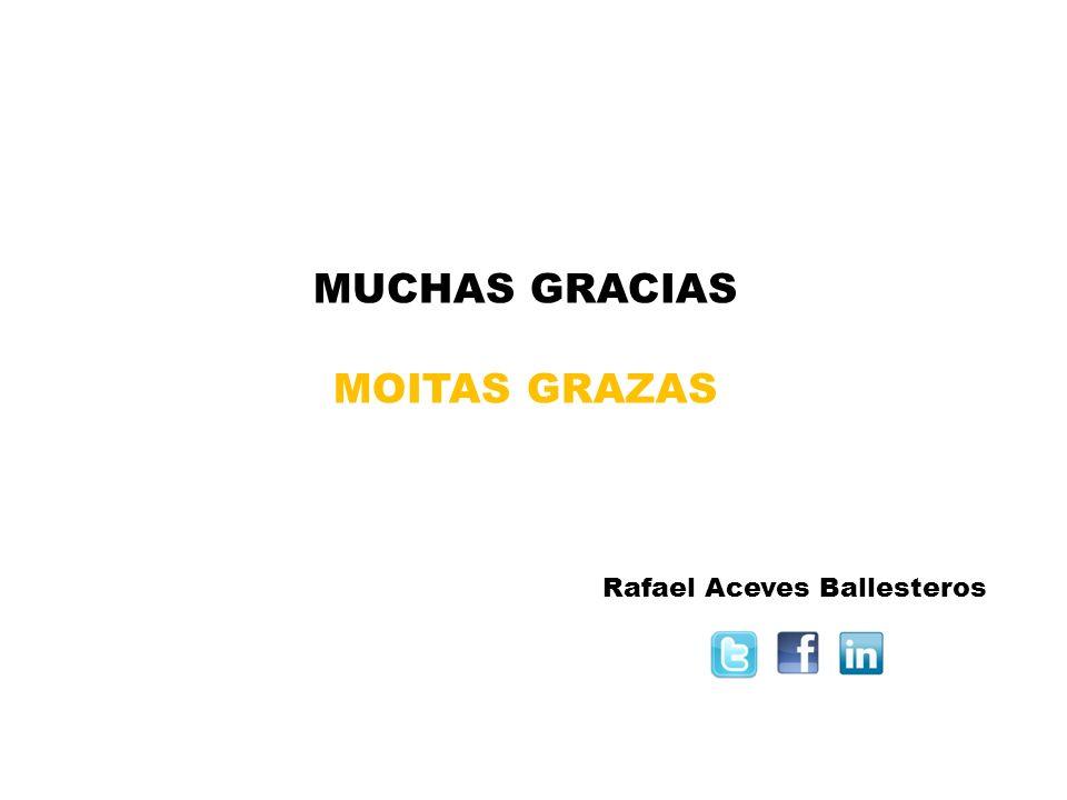 MUCHAS GRACIAS MOITAS GRAZAS Rafael Aceves Ballesteros