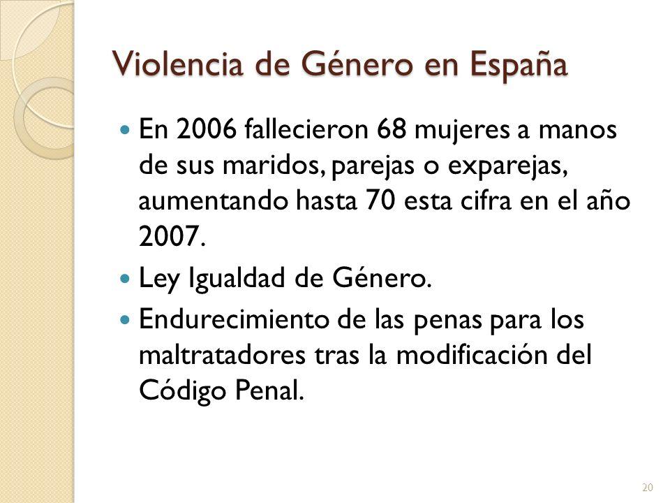 Violencia de Género en España