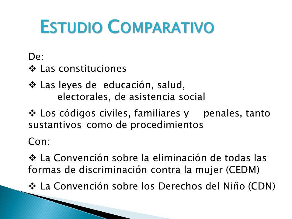 Estudio Comparativo De: Las constituciones