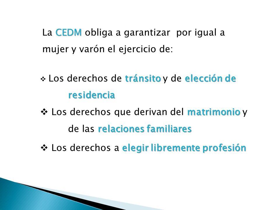 La CEDM obliga a garantizar por igual a mujer y varón el ejercicio de: