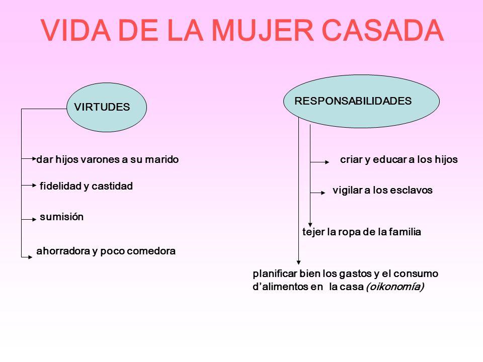 VIDA DE LA MUJER CASADA RESPONSABILIDADES VIRTUDES