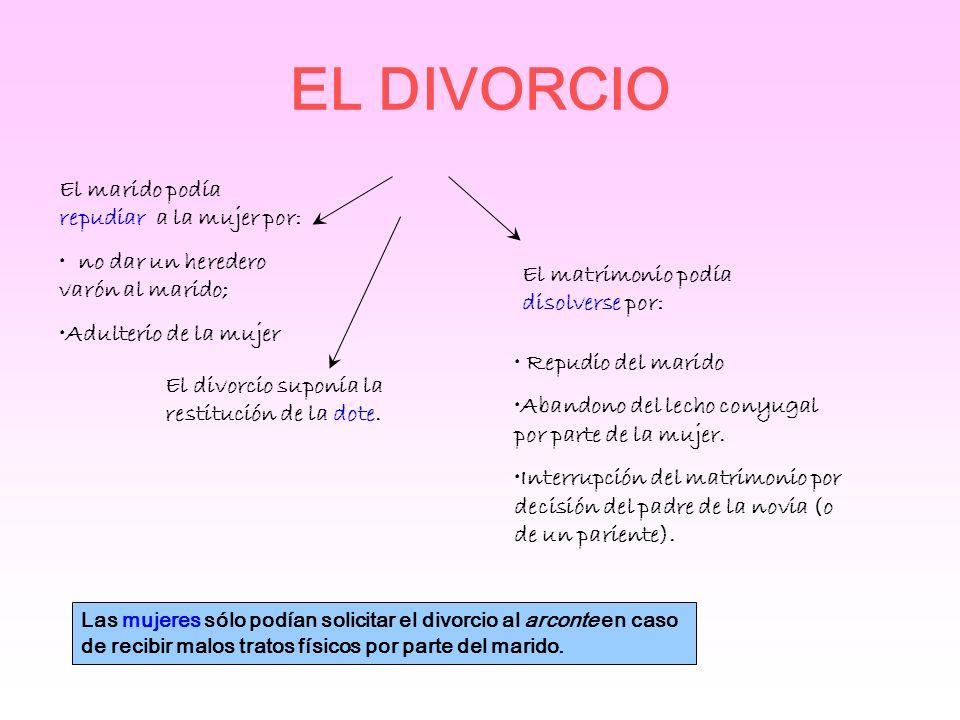 EL DIVORCIO El marido podía repudiar a la mujer por: