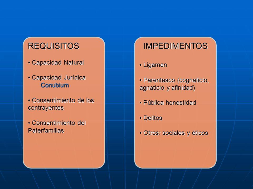 REQUISITOS IMPEDIMENTOS Capacidad Natural Ligamen Capacidad Jurídica