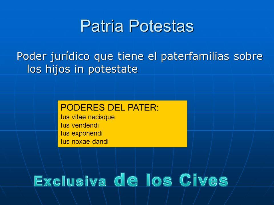 Patria Potestas Exclusiva de los Cives