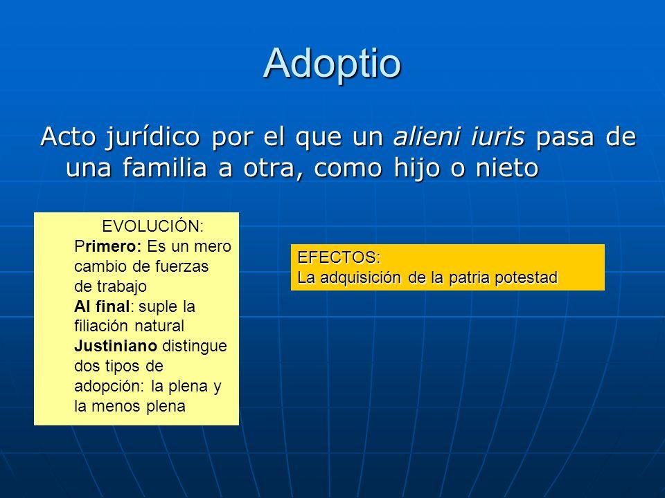 Adoptio Acto jurídico por el que un alieni iuris pasa de una familia a otra, como hijo o nieto. EVOLUCIÓN: