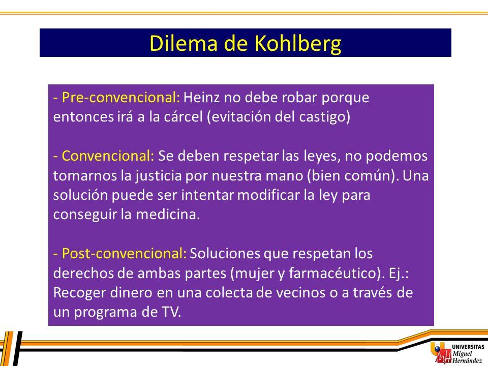 Dilema de Kohlberg Pre-convencional: Heinz no debe robar porque entonces irá a la cárcel (evitación del castigo)
