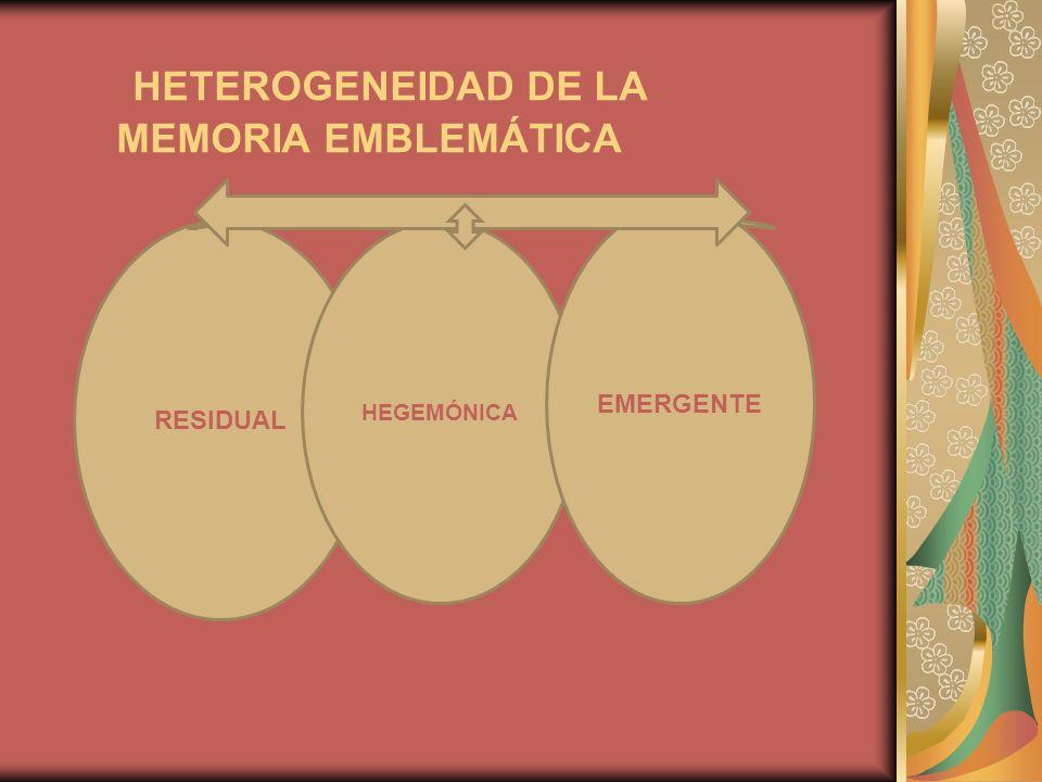 HETEROGENEIDAD DE LA MEMORIA EMBLEMÁTICA