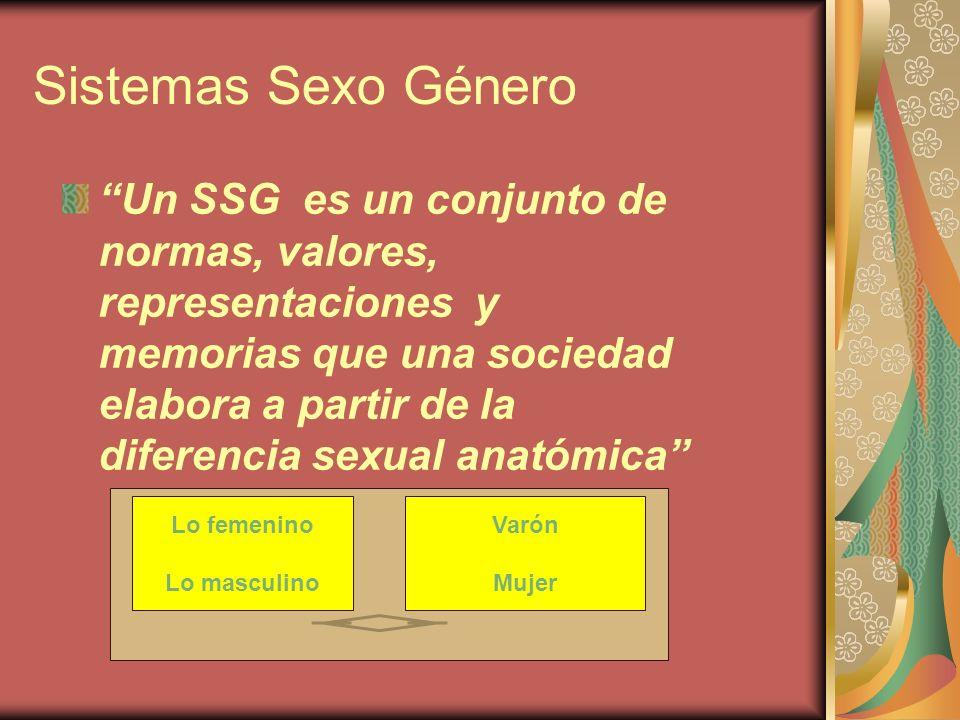 Sistemas Sexo Género