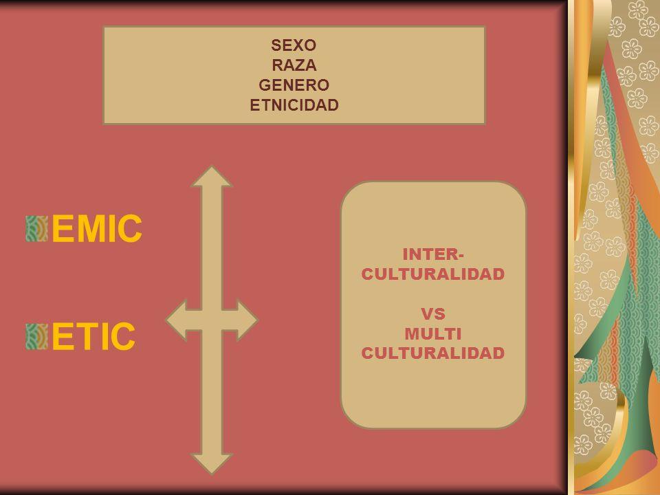 SEXO RAZA GENERO ETNICIDAD EMIC ETIC INTER- CULTURALIDAD VS MULTI
