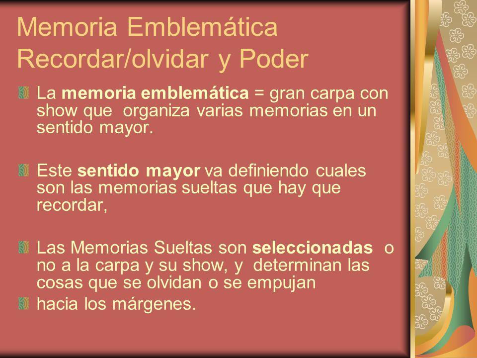 Memoria Emblemática Recordar/olvidar y Poder