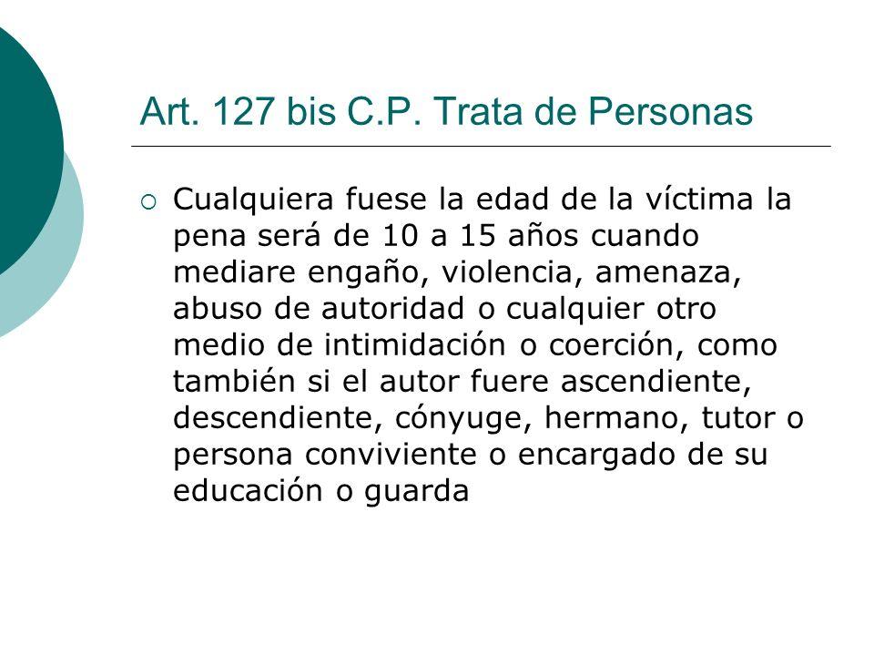 Art. 127 bis C.P. Trata de Personas