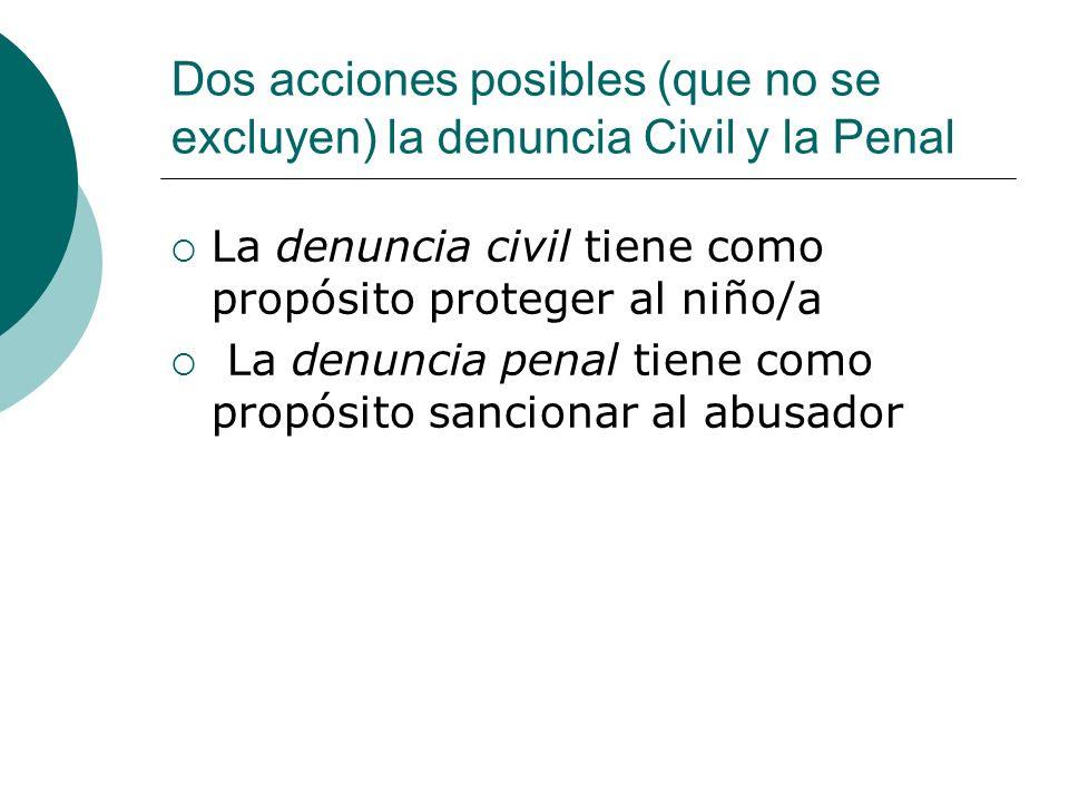 Dos acciones posibles (que no se excluyen) la denuncia Civil y la Penal
