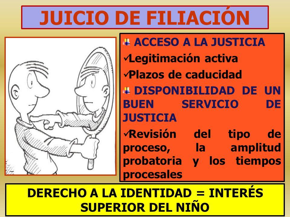DERECHO A LA IDENTIDAD = INTERÉS SUPERIOR DEL NIÑO
