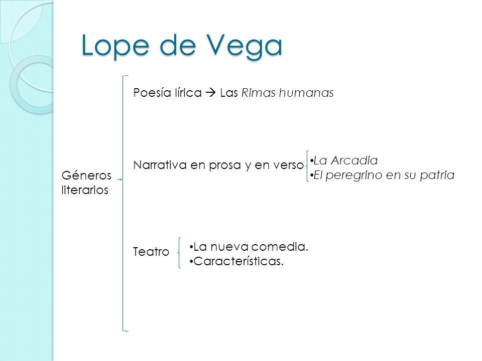 Lope de Vega Poesía lírica  Las Rimas humanas