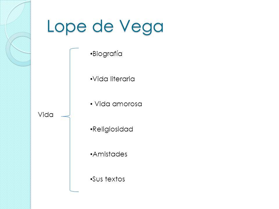 Lope de Vega Biografía Vida literaria Vida amorosa Religiosidad