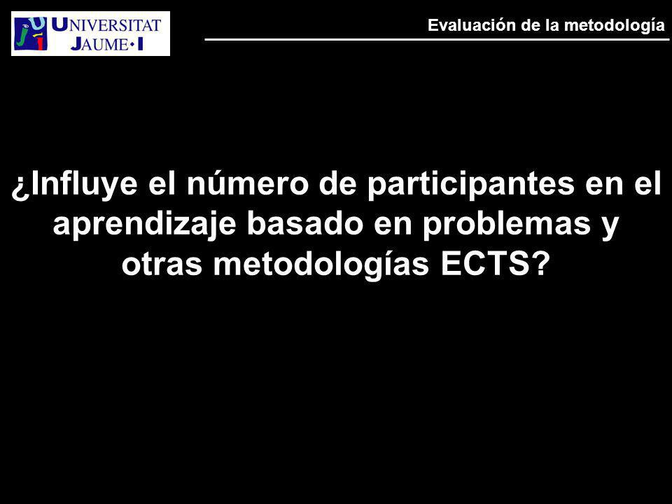 Evaluación de la metodología