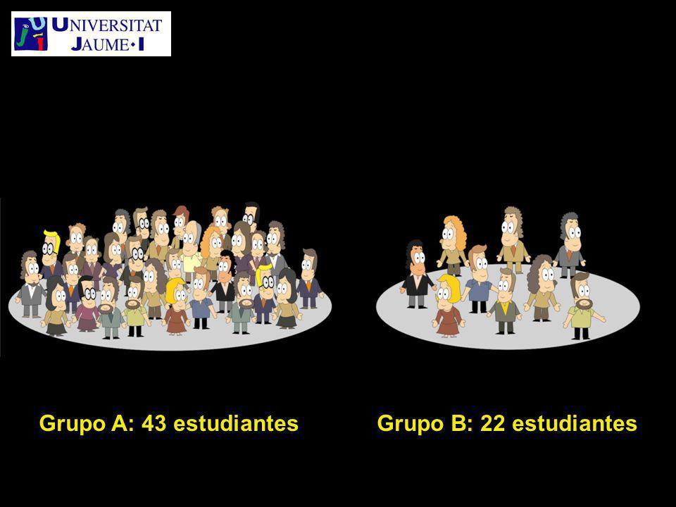 Grupo A: 43 estudiantes Grupo B: 22 estudiantes